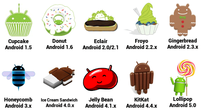 Android-versions-names-and-pictures