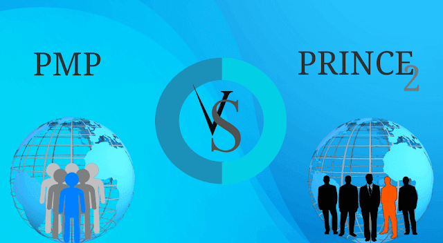 PMP Certifications, PMP Learning, PMP Online Exam, PMP Tutorials and Materials, Prince2 Tutorials and Materials, Prince2 Online Exam