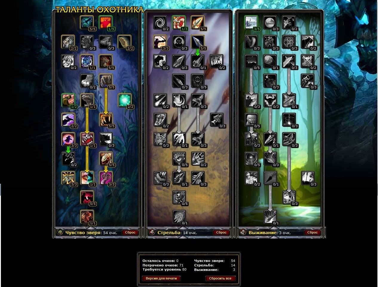 Гайд по ММ Ханту 3.3.5 ПвЕ | Вселенная World of Warcraft