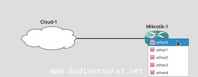 Tutorial Cara Menghubungkan Router Mikrotik di GNS3 ke Internet Dengan Interface TAP (Linux)