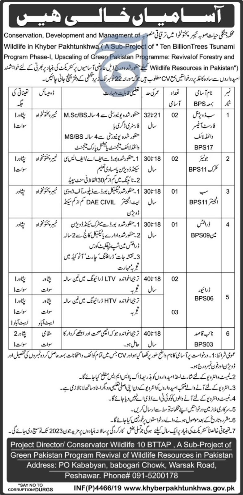 Wildlife Department KPK Jobs 2019 For Green Pakistan Jobs