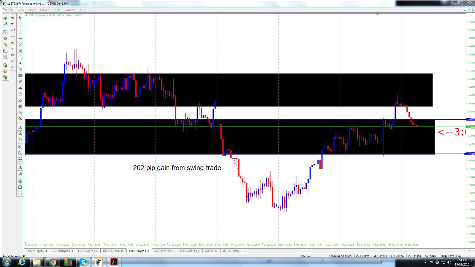 Forex trading sydney