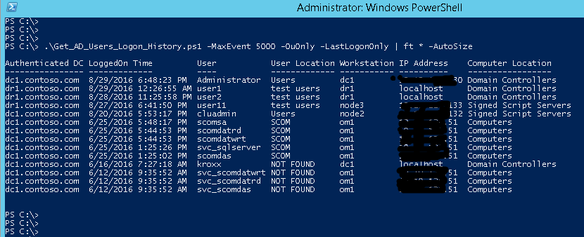 A Blog to a System Admin's Passion: Powershell: Find AD Users' Logon