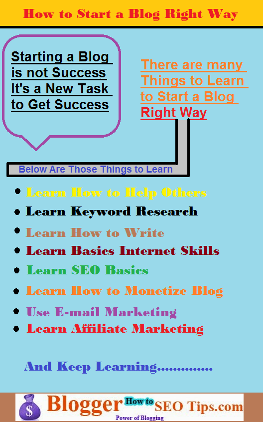 Start a blog, guide to start blog, earn money from blog