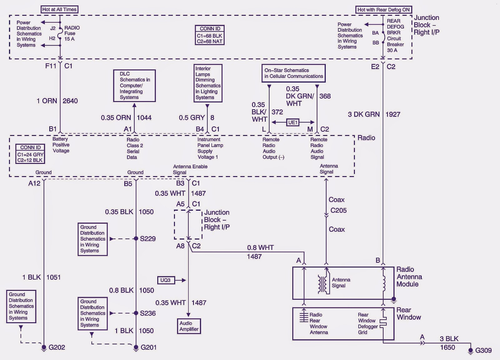 1999 Chevy Monte Carlo Wiring Diagram - Free Download Wiring Diagram