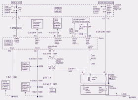 Schematic Rise 2005 Chevy Monte Carlo Radio Wiring Diagram