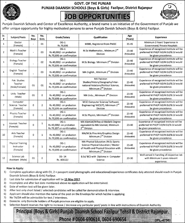 Required Jobs In Danish Schools Govt Of Punjab 24 Apr 2017