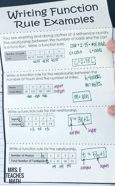 Functions and Writing Function Rules Interactive Notebook Page