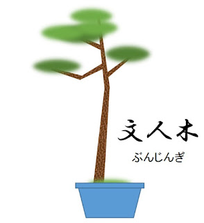 文人木の樹形図