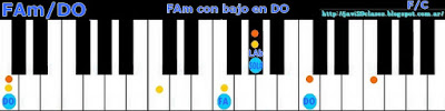acorde piano chord FAm bajo en DO