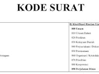 Kode Nomor Surat Dinas Lengkap
