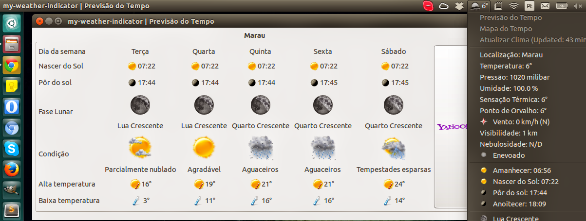 My Weather Indicator para Ubuntu