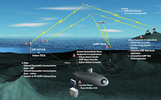 https://phys.org/news/2010-07-buoys-enable-submerged-subs.html