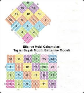 Örgü Başak Modelli Battaniye Yapımı, Resimli Açıklamalı, Videolu3
