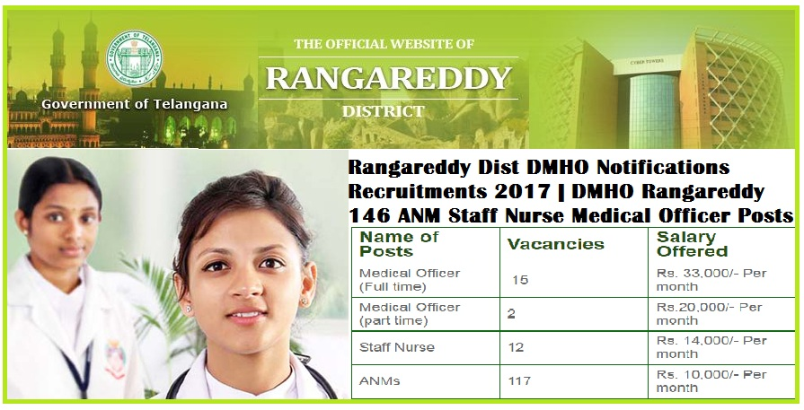 Rangareddy-Dist-DMHO-Notifications-Recruitments-2017-DMHO-Rangareddy-146-ANM-Staff-Nurse-Medical-Officer-Posts