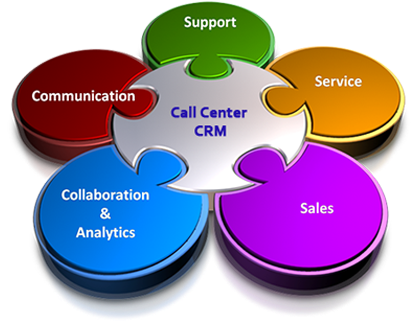 PPT - Asterisk Business Solutions | Custom Asterisk Development ...