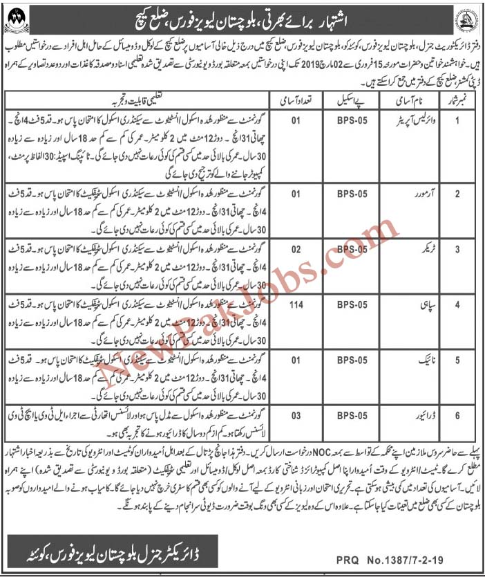 Levies Jobs in Kech Balochistan (122 Vacancies) 08 Feb 2019