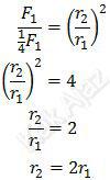 Perbandingan antara gaya Coulomb dan jarak antar muatan