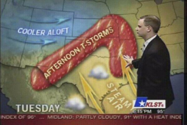 Sexy weatherman