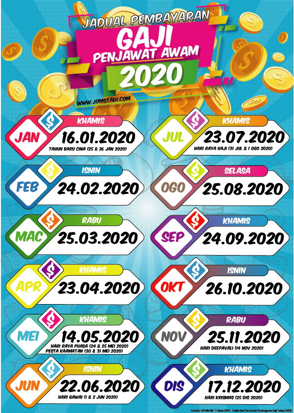 Jadual Pembayaran Gaji Penjawat Awam Tahun 2020