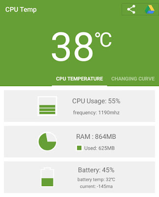 Android CPU Temperature