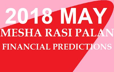 2018 May Mesha Rasi Phalalu