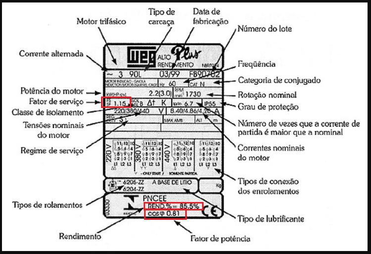 7bf3b30e867 Qual a corrente elétrica do meu motor trifásico  - Ensinando ...