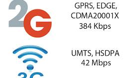 4G Lebih Boros Kuota? Coba Cek Perbedaan Ini!