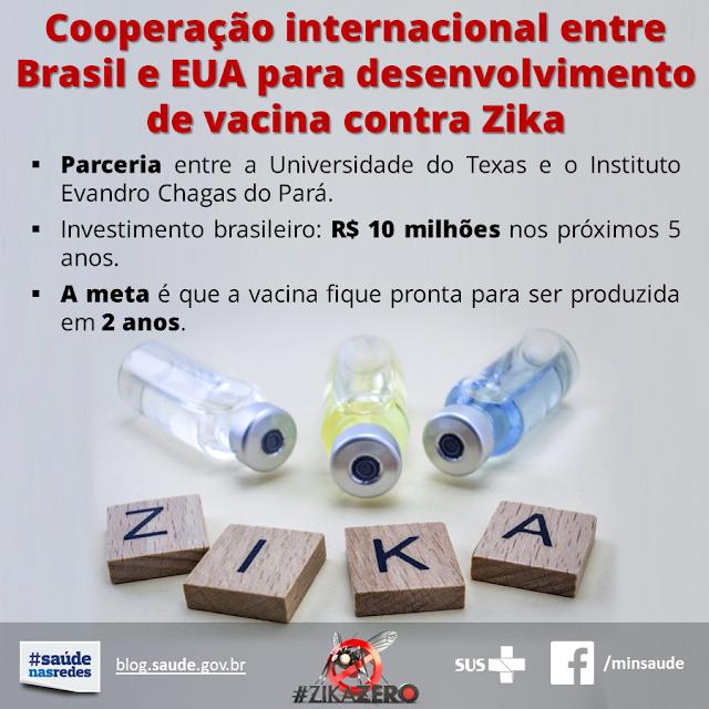 Vacina contra Ziza