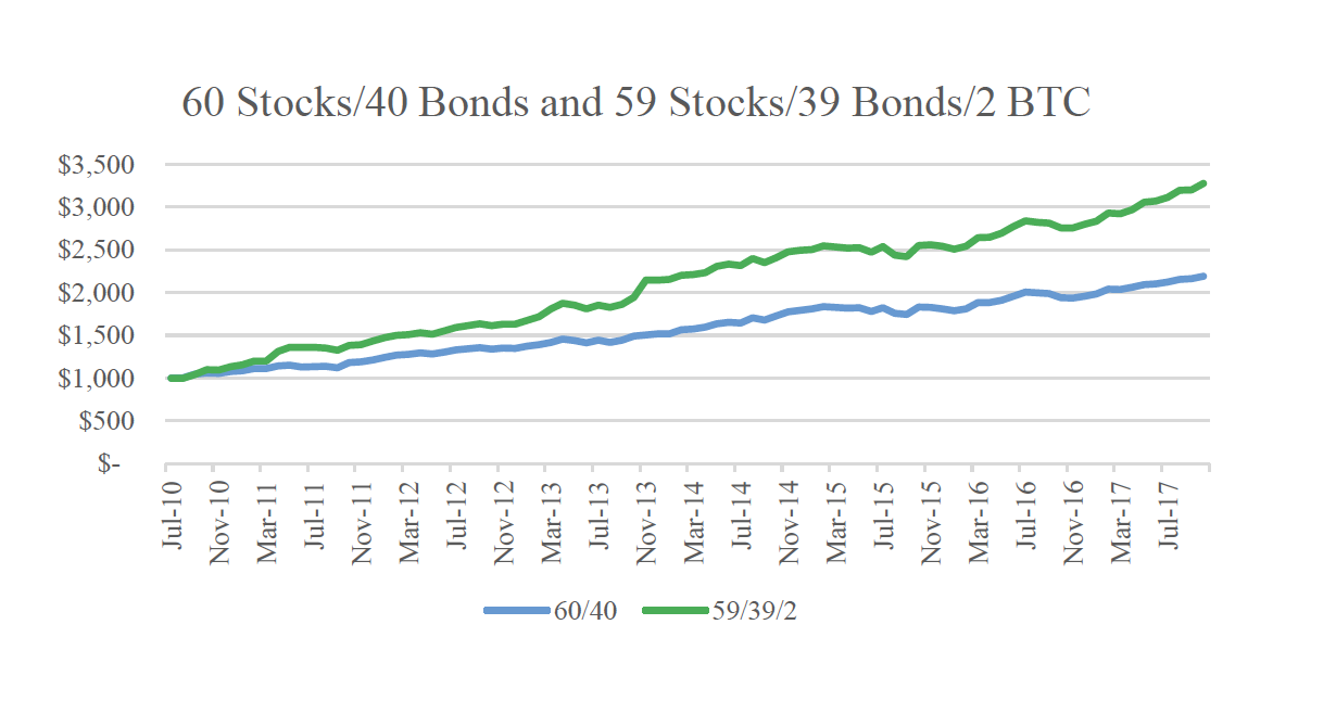 diversification fundamentally negative strategy diversifie Abstract: corporate diversification is one of the fundamental strategic alternatives   component of investment strategy – a diversified investment portfolio   diversification was found to have a strong negative impact on performance  because.
