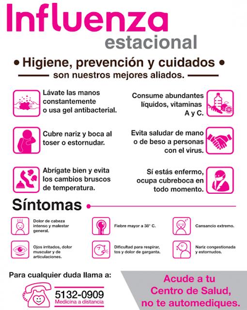 Cuadro de cuidados ante la Influenza