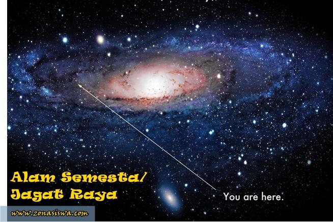 Alam Semesta, Jagat Raya, Pengertian Alam Semesta/Jagat Raya, Teori Terbentuknya Alam Semesta/Jagat Raya, Anggapan tentang Alam Semesta/Jagat Raya. | www.zonasiswa.com