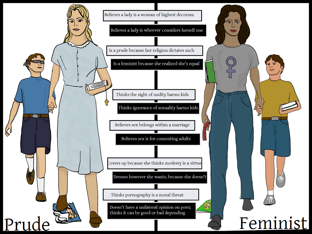 feminism in religion funny feminism is equality memes of on sizzle  cheap signals prude vs feminist a field guide feminist a field guide