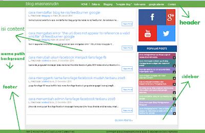 cara mengganti warna template blog