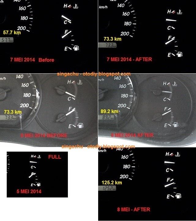 Konsumsi Bbm All New Kijang Innova Bensin Grand Avanza Vs Drive Style Mempengaruhi Vvt I Gambar 2 Kiri Bawah Posisi Jarum Setelah Diisi 220rb Trip Meter A Direset Menjadi Nol