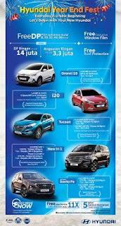 Promo Mobil Hyundai 2018