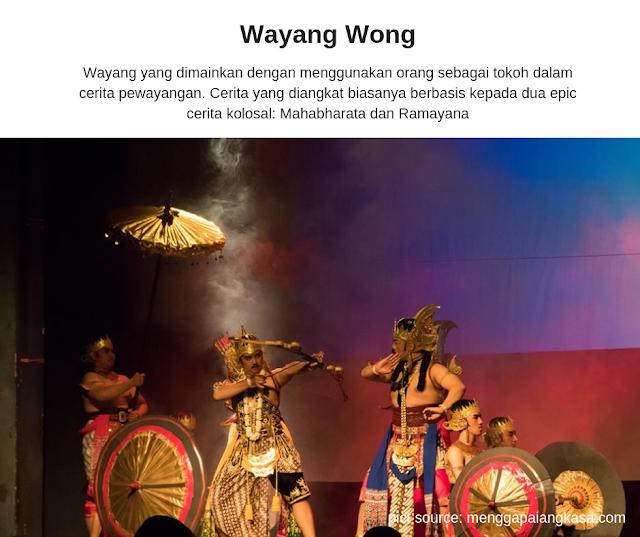 definisi-wayang-wong