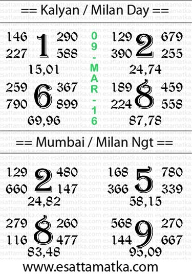 SATTA MATKA - KALYAN MATKA - DPBOSS MATKA TIPS { 09-March-2016 }