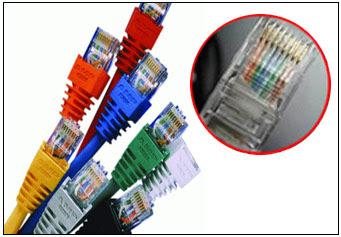Karangan Eksposisi Sunda Karangan Eksposisi Dina Basa Sunda Basa Sunda Sistem Kabel Kita Pasti Harus Membuat Kabel Lan Dengan Kabel Utp