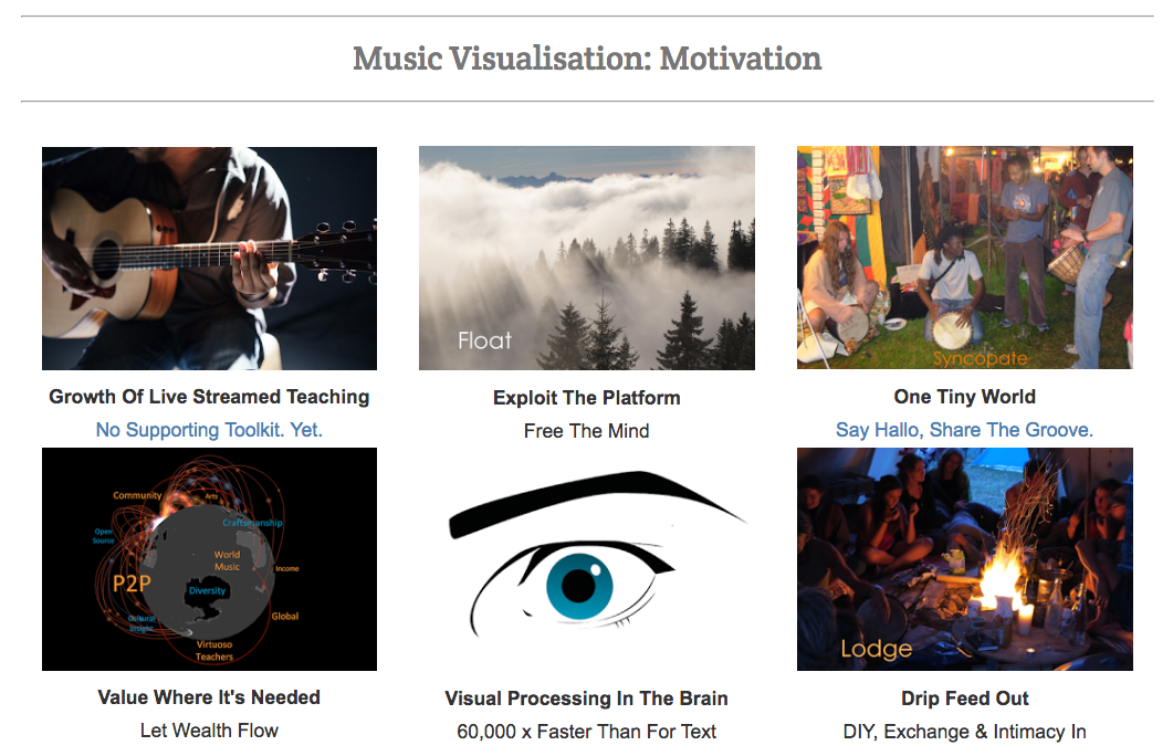 Music Visualisation Aggregator Platform: Motivation #VisualFutureOfMusic #WorldMusicInstrumentsAndTheory