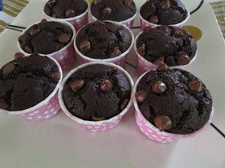 Rich Chocolate Chip Muffin