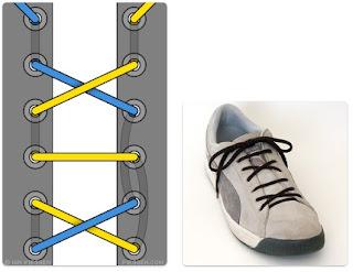 Model Tali Sepatu Roman Lacing
