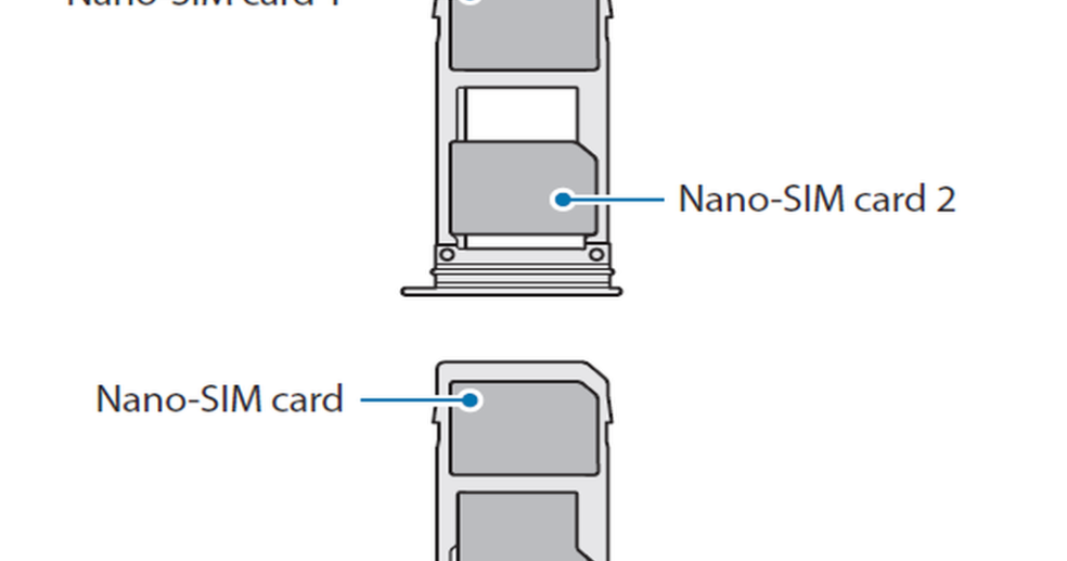 how to put sim in s8