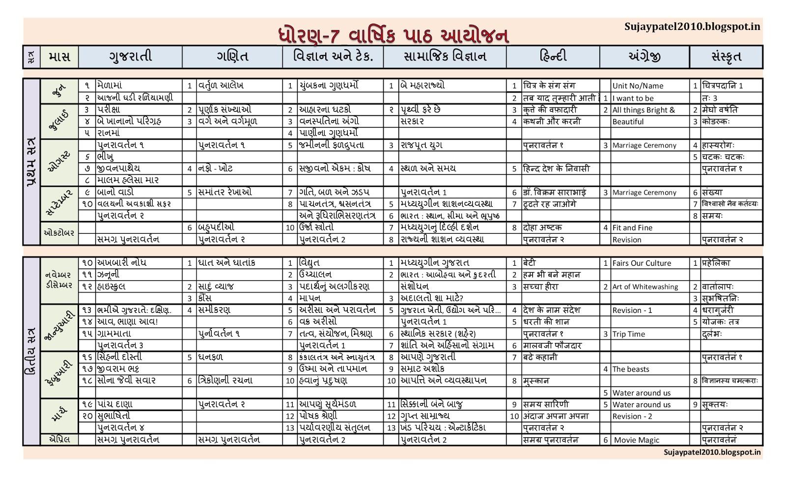 Varshik Aayojan STD 5-6-7-8 - Sujay Patel