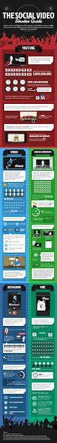 Online video marketing: welke websites gebruiken?