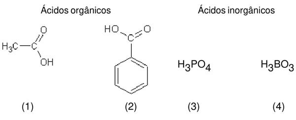 acidos organicos - acidos inorganicos