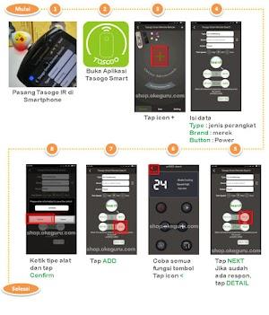 Cara Menggunakan Tasogo IR Remote For Smartphone