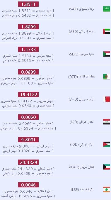 اسعار العملات فى مصر يوم الاربعاء 8-5-2018 ، سعر الدولار اليوم 8 مايو 2018 00.bmp