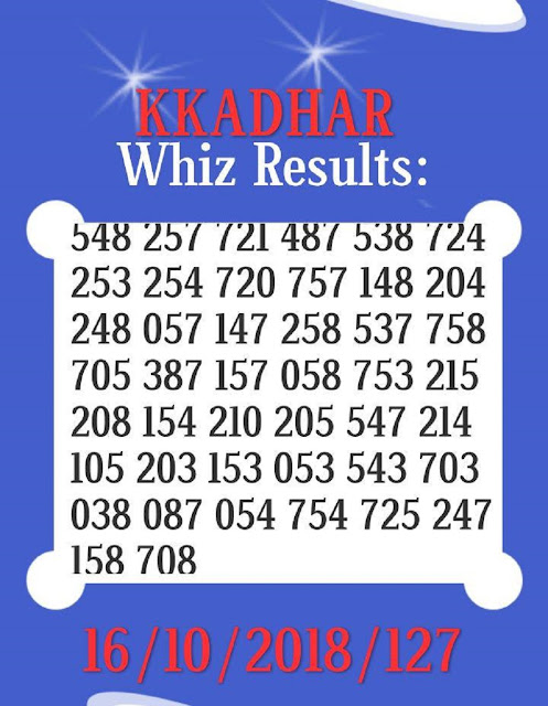 Kerala lottery abc guessing sthree sakthi SS-127 on 16.10.2018 by KK