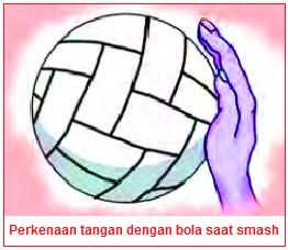 Perkenaan tangan dengan bola saat smash